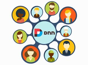 DNN support network