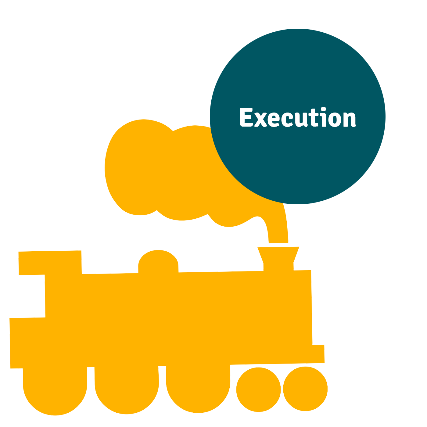 Digital Marketing Execution